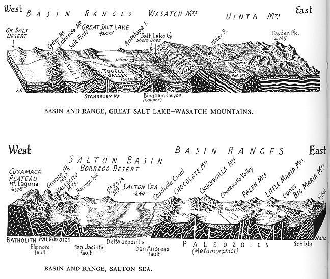 Image Result For Landform Map Of